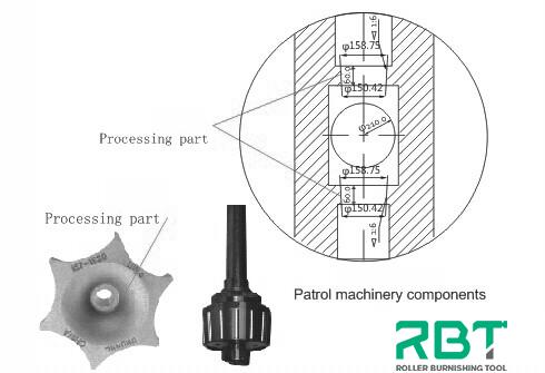 ID Rouleau à rouleaux coniques Instructions d'outils, outils de polissage de rouleau d'cône d'identification Traitement