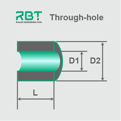 Roller Burnishing Tool for ID Through Hole