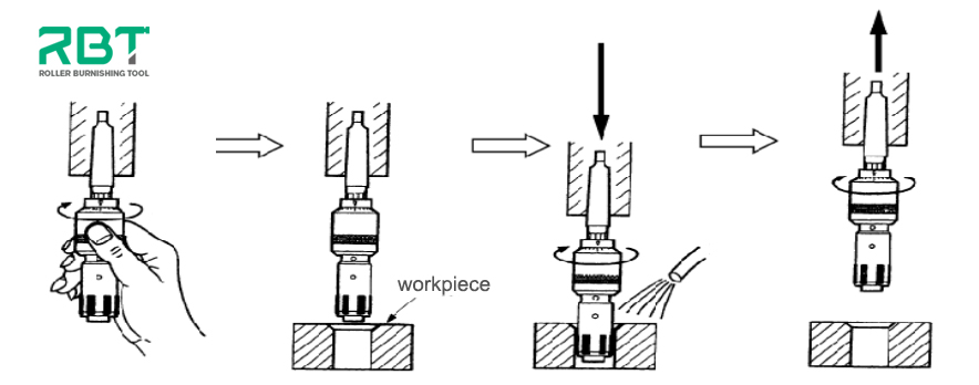 How to use RBT roller burnishing tool roller burnishing process