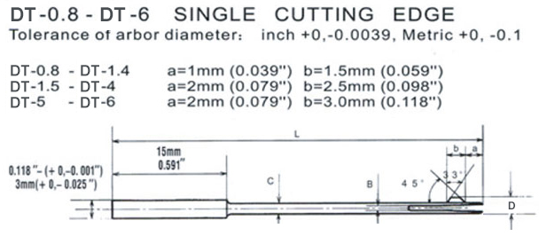 RBT single cutting edge of Chamfering and Deburring Tools